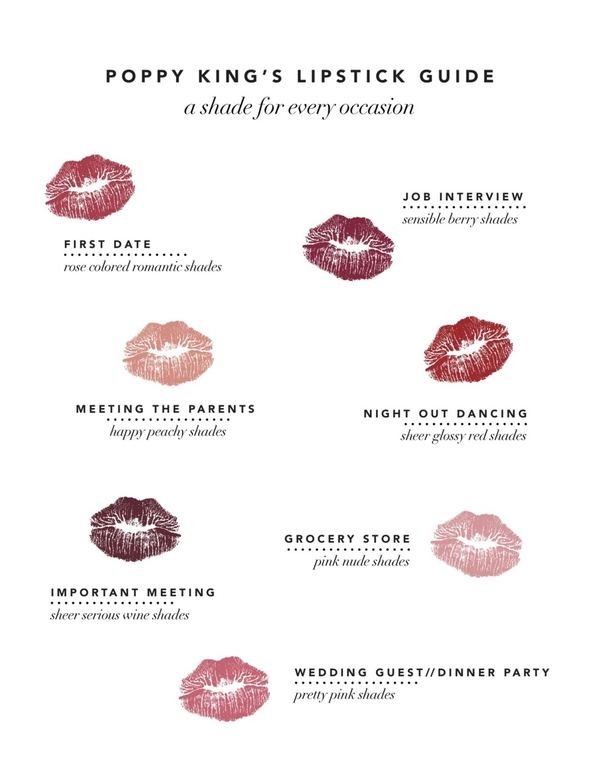 How To: Lipstick Shades