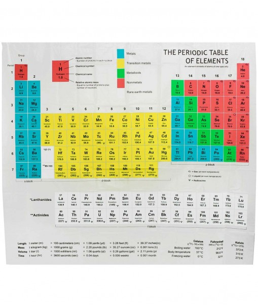 Periodic Table Shower Curtain for Home Decor